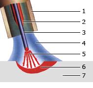 schweiss und schneidverfahren schweiss und schneidverfahren schweisstechnik gasetechnik b. Black Bedroom Furniture Sets. Home Design Ideas